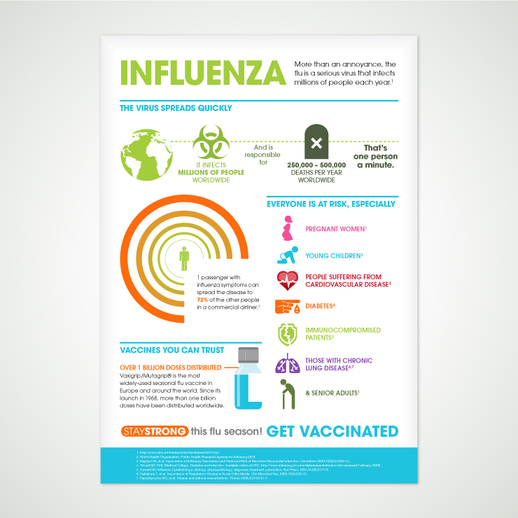 influenzainfographic1