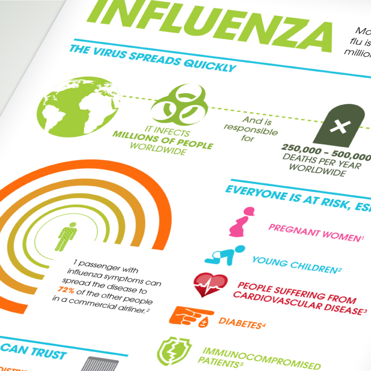 influenzainfographic21